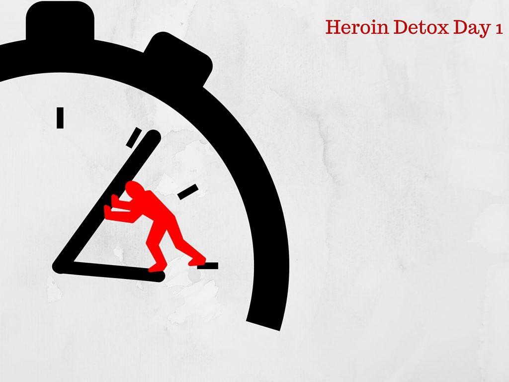 Heroin Detox Day 1