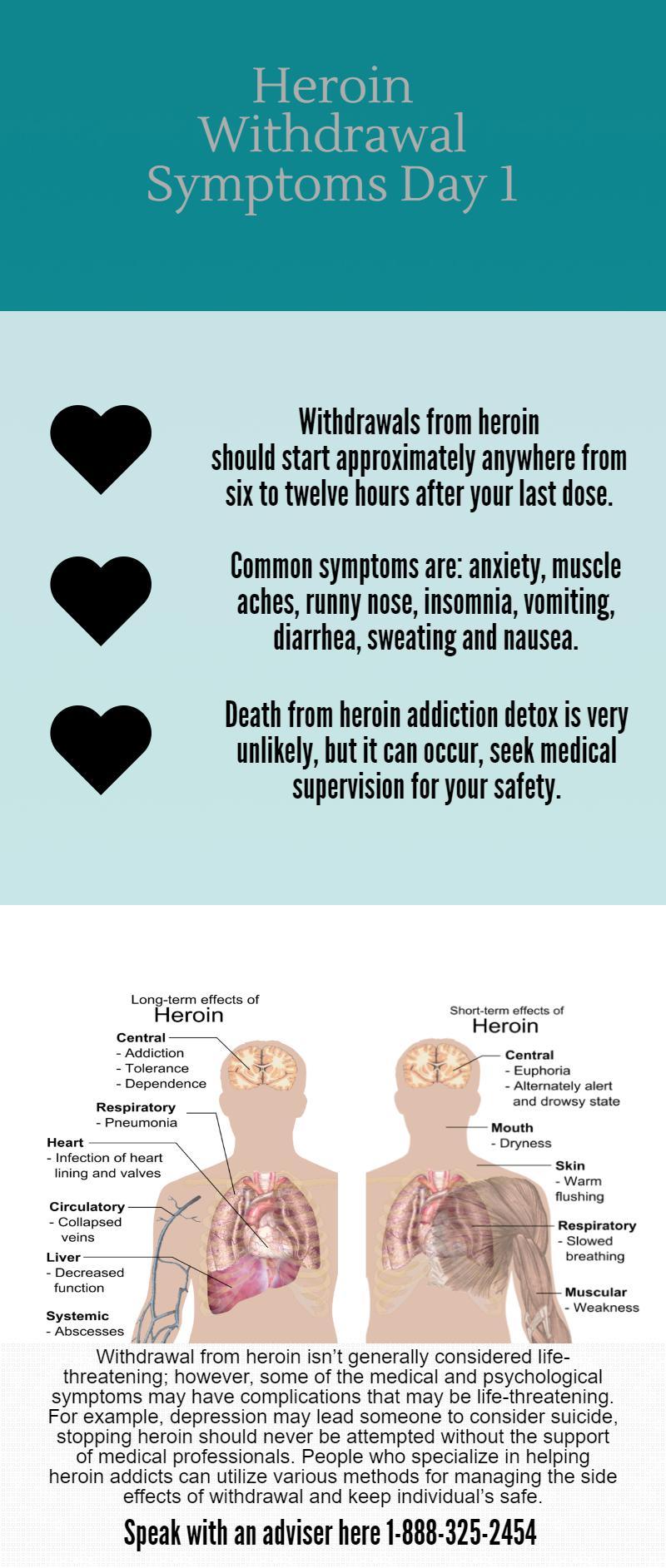 Detox Heroin Day 1